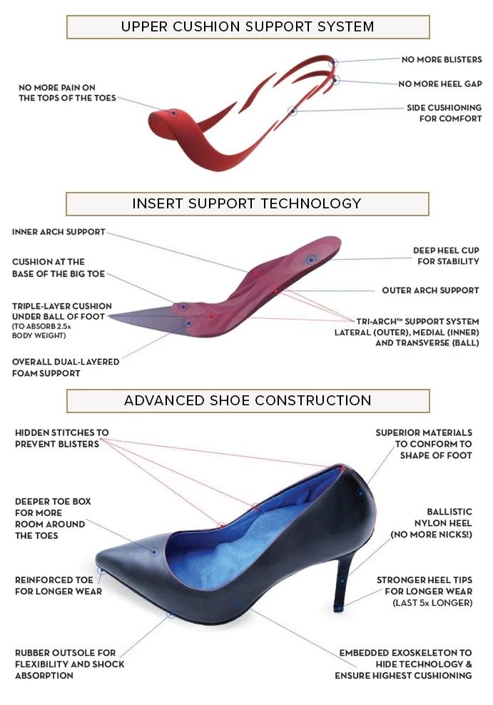 H Tech Klackskor Som Sneakers 1